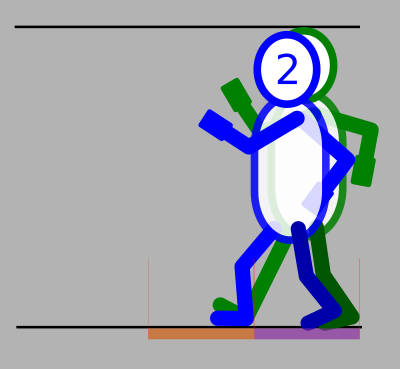 Image:Walking-technique16.png