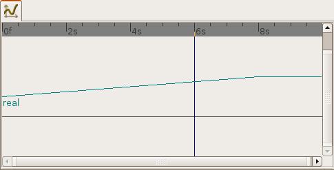 GraphBeforeDuplicate.png