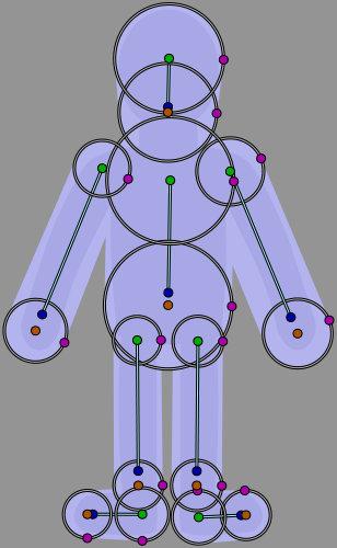 File:Skeleton-puppet-shema2.jpg
