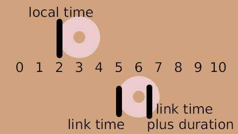 Time-loop-demo-0.2-3s-0f.png