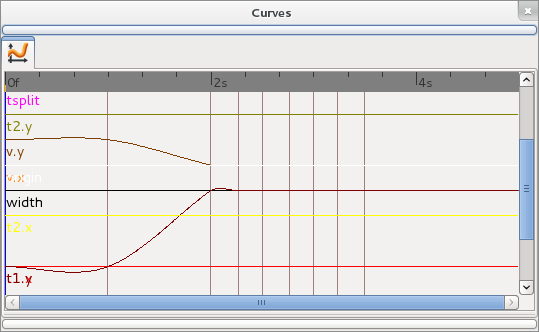 Image:Curves_panel.png