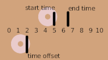 Time-loop-demo.png