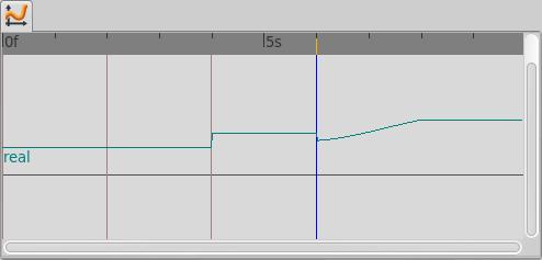 Keyframe-GraphAfterDuplicateConstant 0.63.06.png