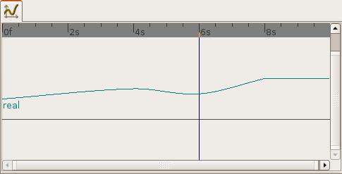 GraphAfterDuplicate.png