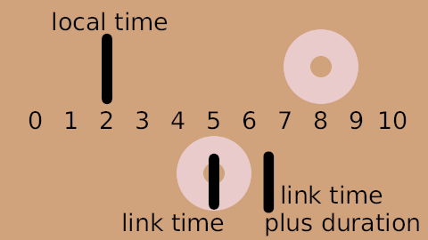 Image:Time-loop-demo-0.2-8s-0f.png