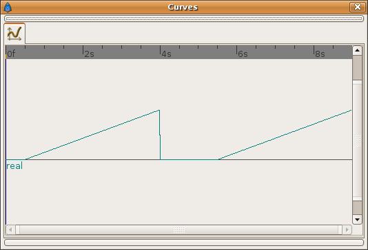 Image:t-Curve.png