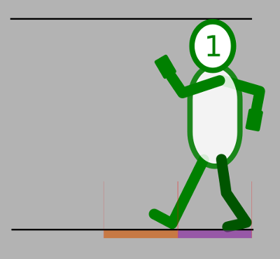 Image:Walking-technique14.png