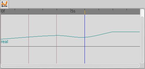 Keyframe-GraphAfterDuplicate 0.63.06.png