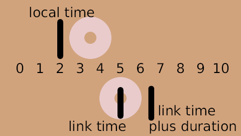Image:Time-loop-demo-0.2-3s-12f.png