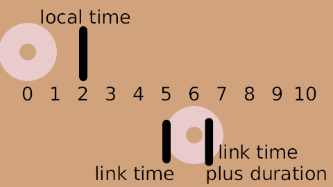 Image:Time-loop-demo-0.2-0s-0f.png