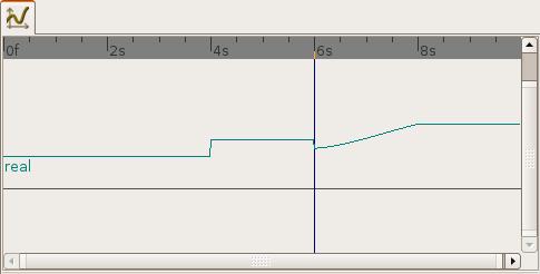 GraphAfterDuplicateConstant.png