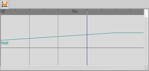 Keyframe-GraphBeforeDuplicate 0.63.06.png