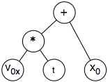 X-parse-tree.png