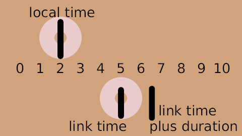 Image:Time-loop-demo-0.2-2s-0f.png